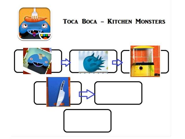 Example sequencing page - Toca Monsters